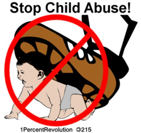 Reflective essay child abuse - Professor Rodolfo Ramirez